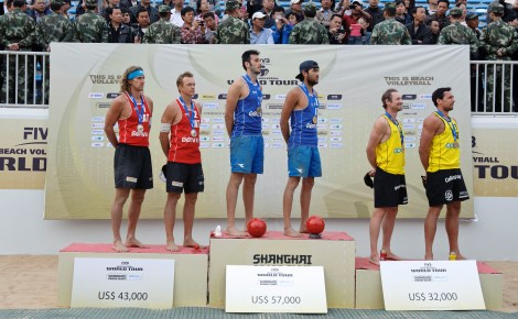 Beach Grand Slam Shaghai: per Lupo Nicolai seconda vittoria consecutiva nel World Tour